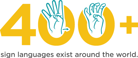 infographic - 400+ sign languages in the world