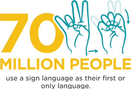 infographic - 70 million people use sign languages
